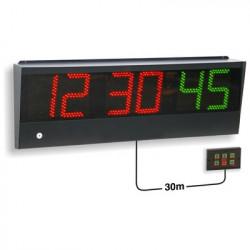 Tabellone cronometro